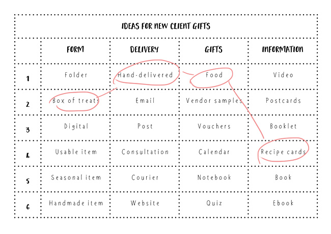 How to use an idea grid to brainstorm client gifts.