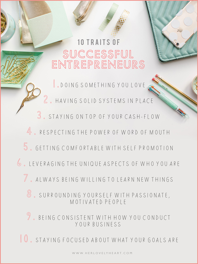 10 Traits of successful entrepreneurs. Click through to read more.