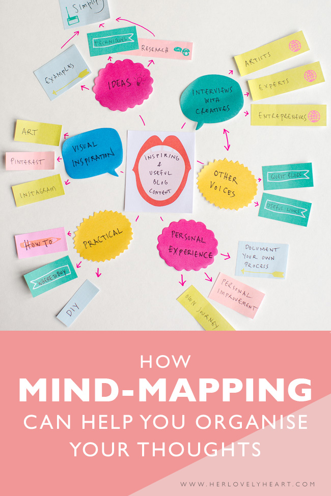 How mind-mapping can help you organise your thoughts. Click through to read.